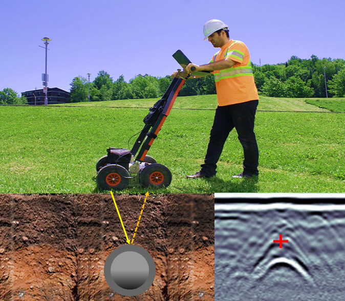 Gpr subsurface scanning and imaging fprimec solutions for Utility of soil