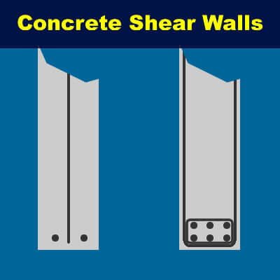 Design of Concrete Shear Walls FPrimeC Solutions