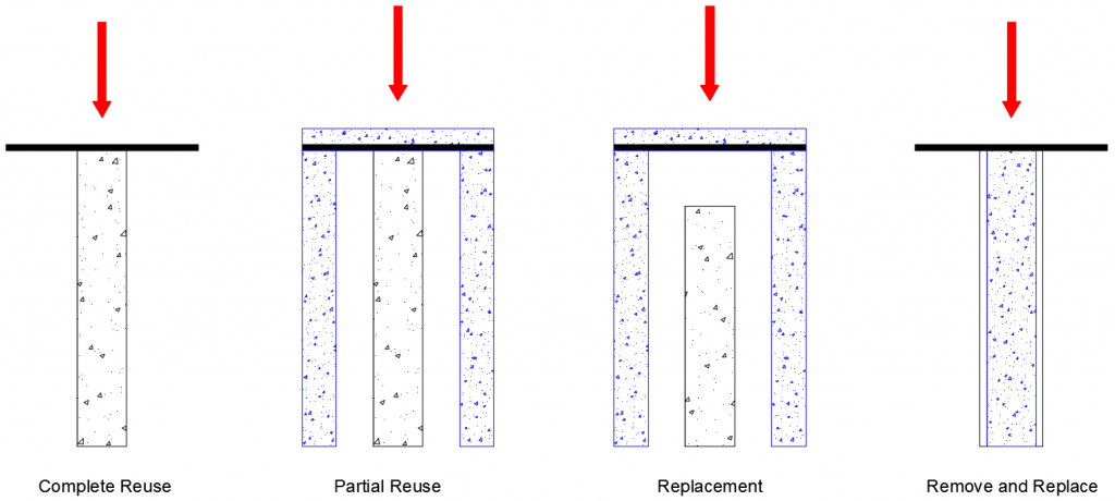Reuse of Existing Piles