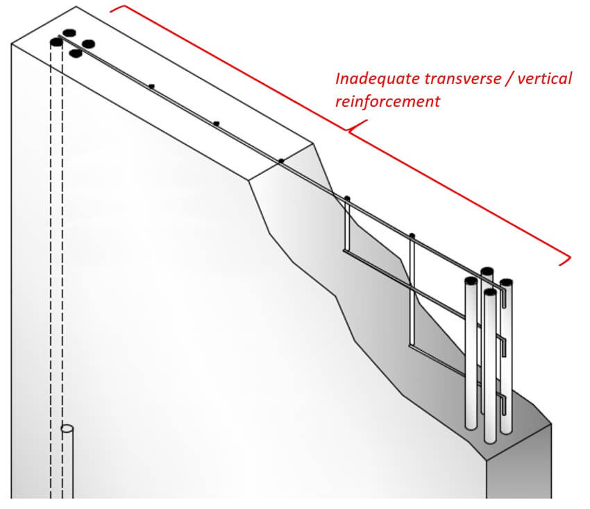 Vertical and Transervse Reinforcement