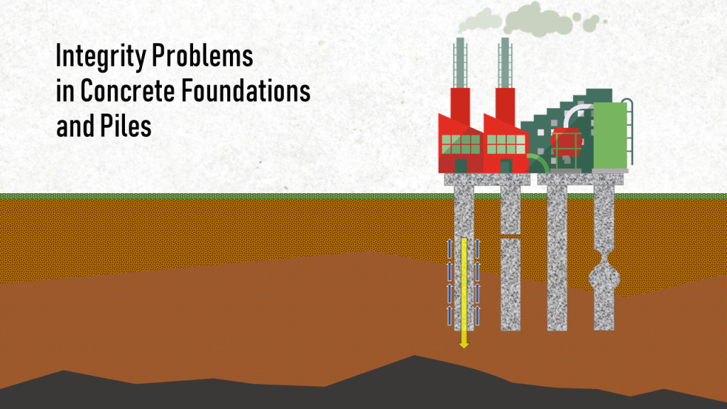 Integrity Problems of Concrete Piles